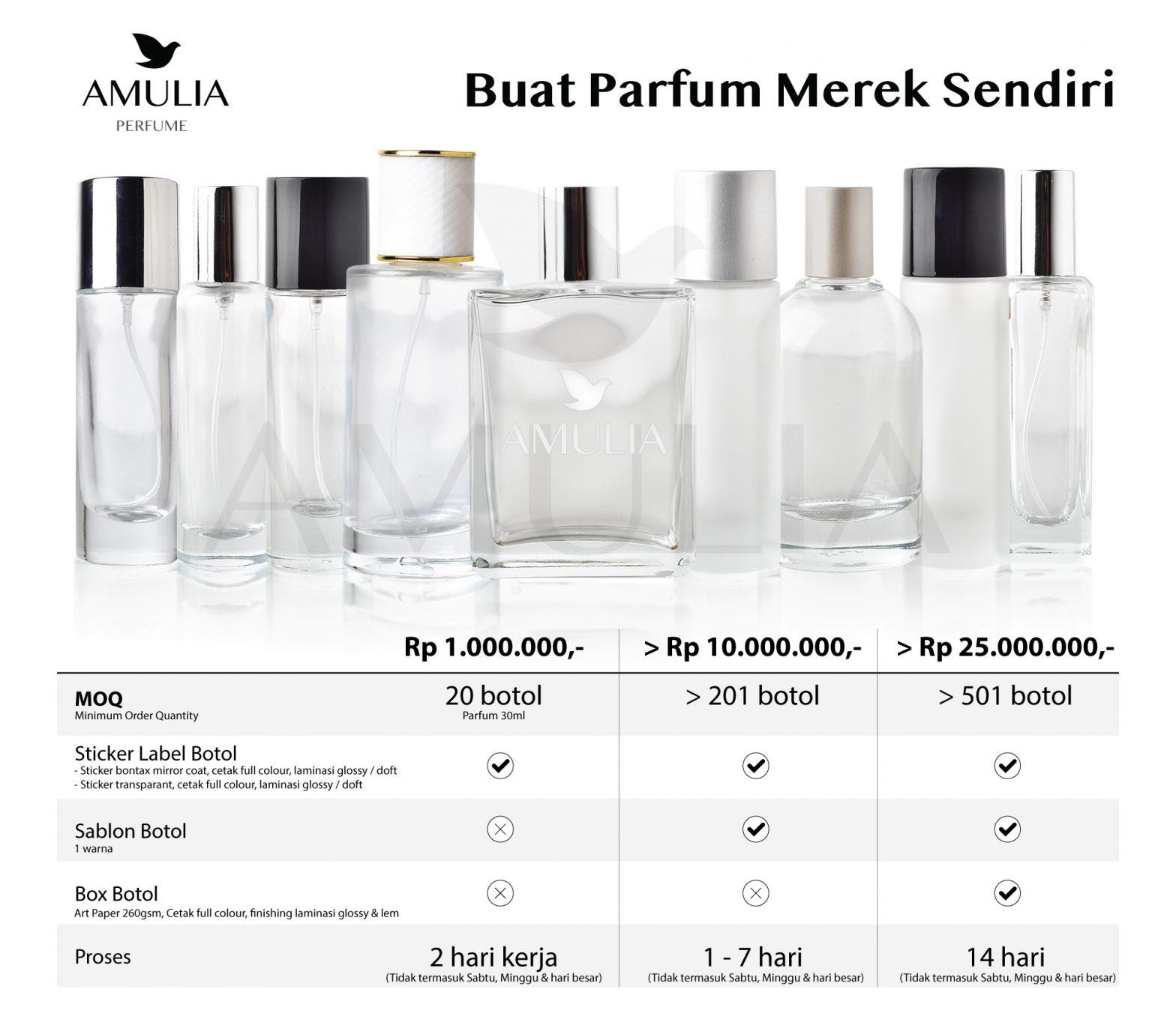 buat parfum merek sendiri
