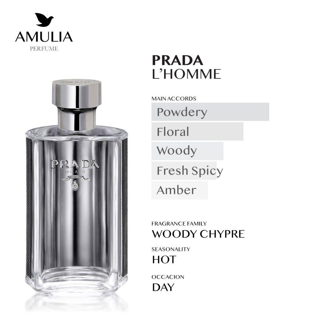 parfum pria prada l'homme