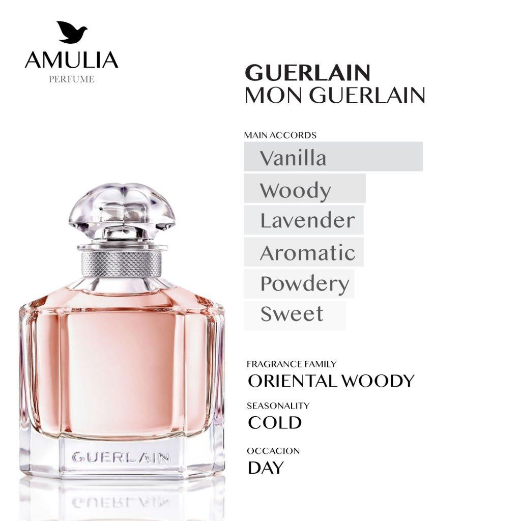 parfum wanita guerlain mon guerlain